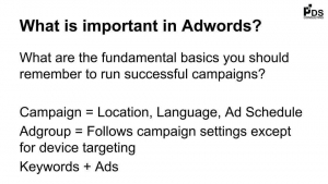 How Adwords Works